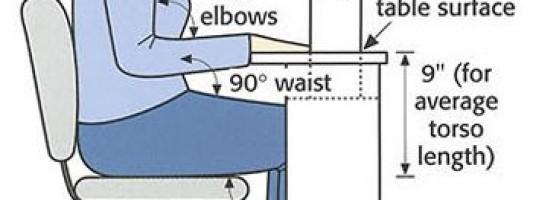Dica – Postura correta para costurar