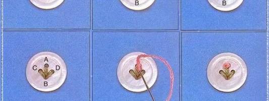 Dica – Usando a criatividade nos botões